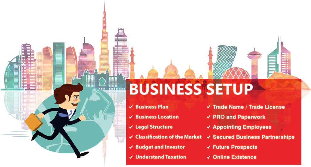 A quick look at the need to start a business in the UAE
